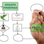 Analista programmatore a Milano