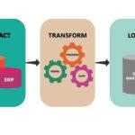 Data Integrator (ETL) Junior a Torino