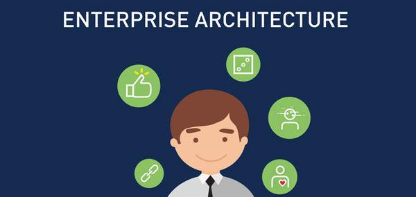 Enterprise Architect in Milano